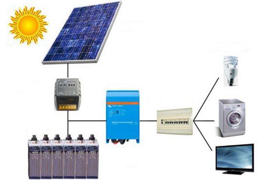 Jak dobrać zestaw słoneczny do obciążenia