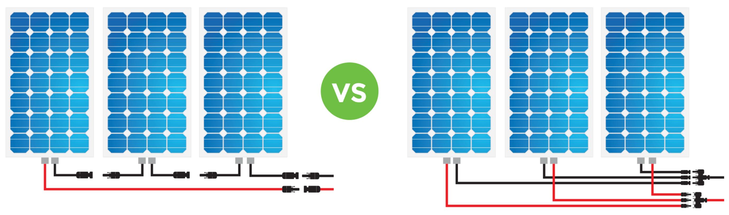 Połączenie paneli szeregowe i równoległe